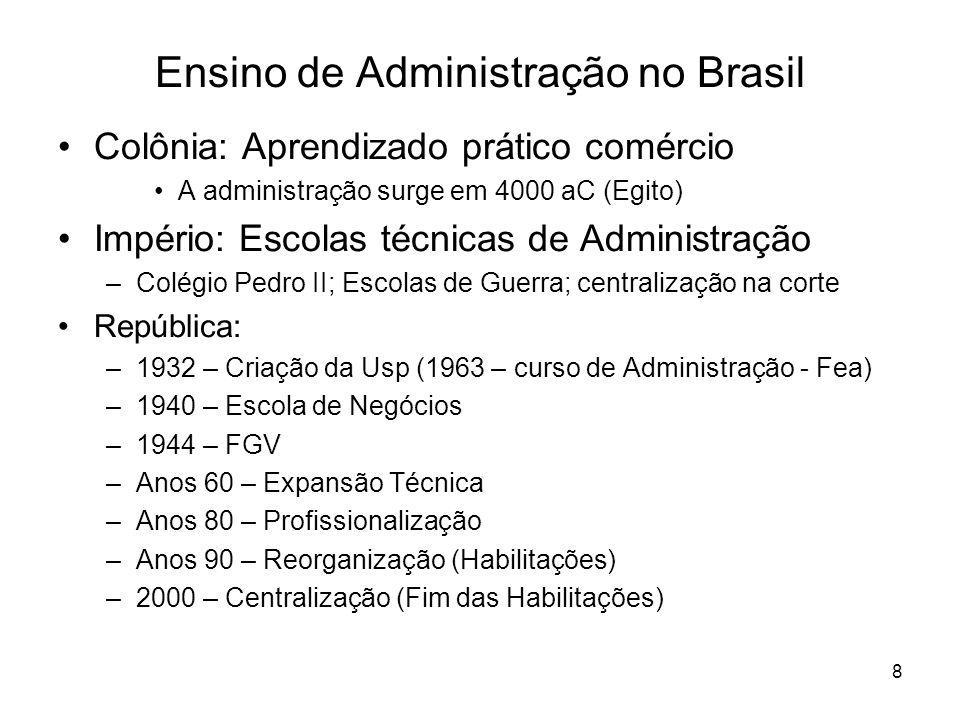 Ensino de Administração no Brasil