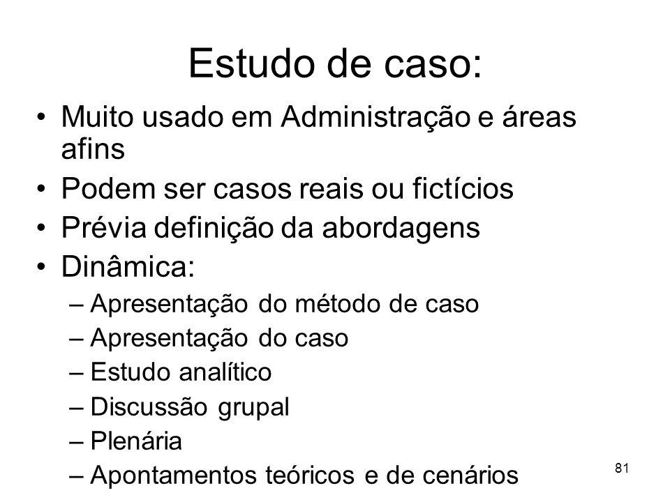 Estudo de caso: Muito usado em Administração e áreas afins