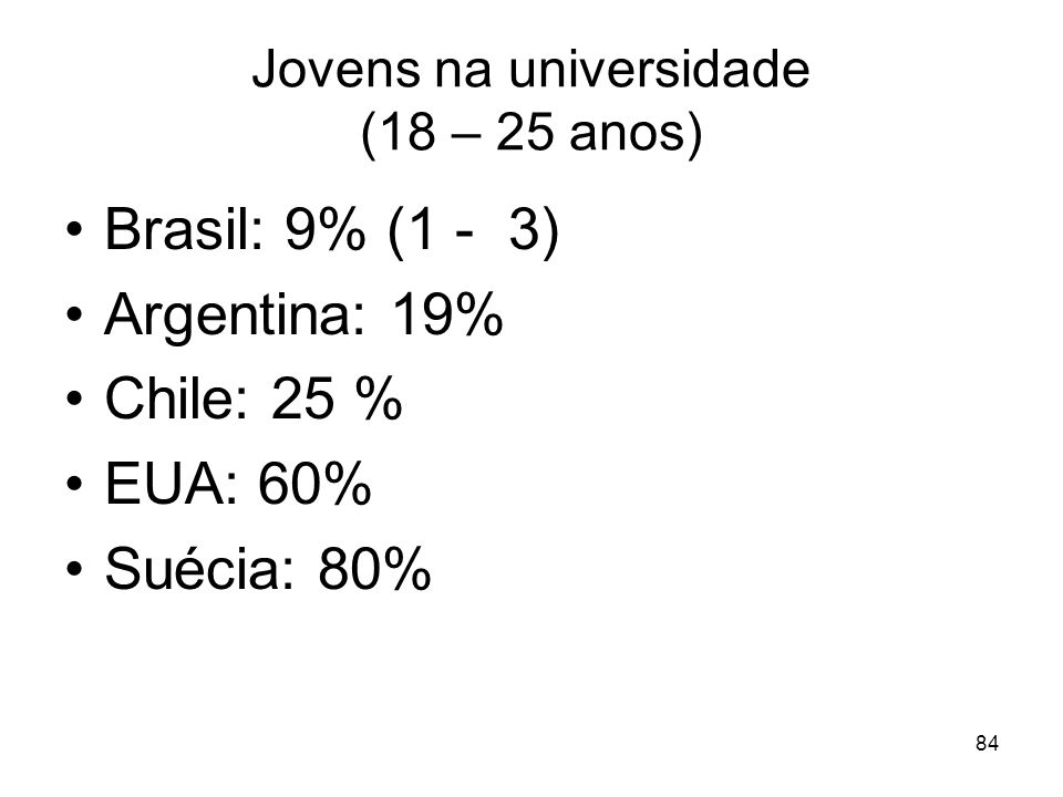 Jovens na universidade (18 – 25 anos)