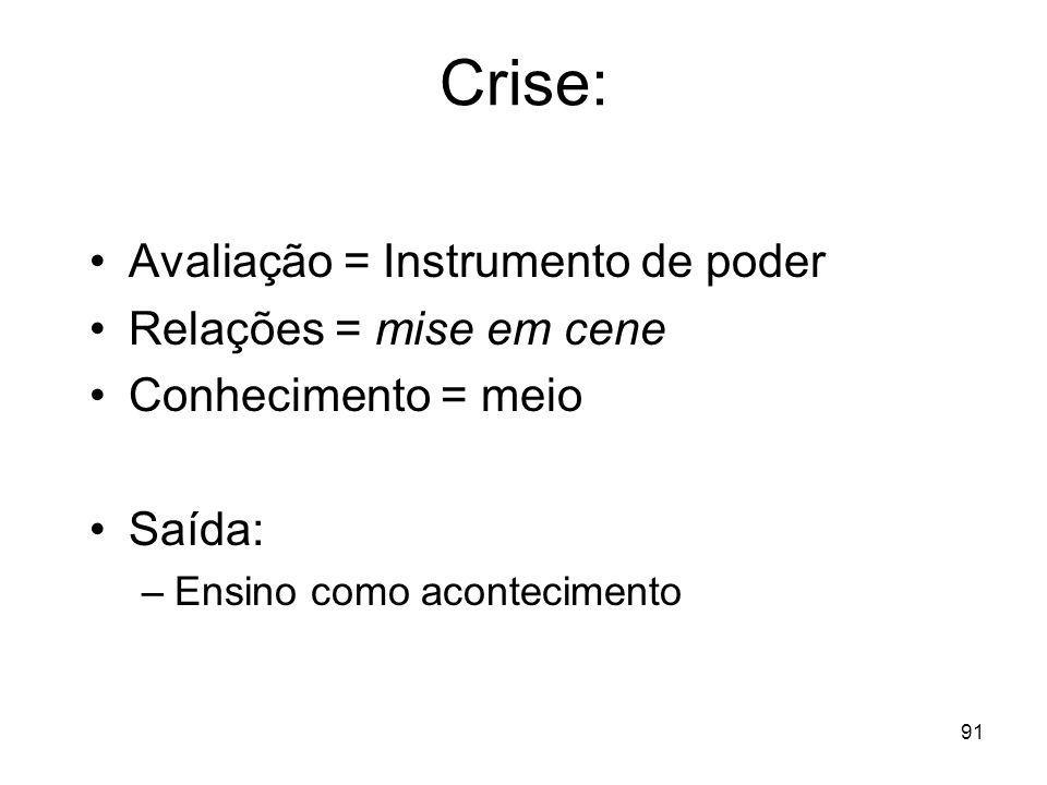 Crise: Avaliação = Instrumento de poder Relações = mise em cene