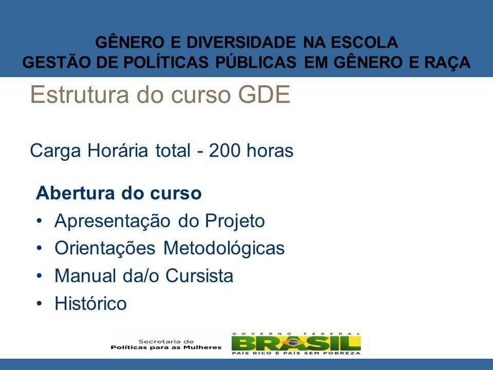 Estrutura do curso GDE Carga Horária total - 200 horas