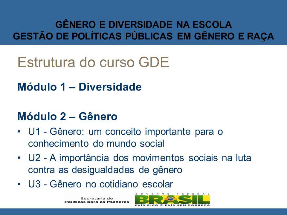 Estrutura do curso GDE Módulo 1 – Diversidade Módulo 2 – Gênero