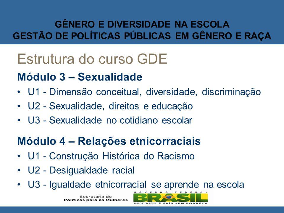 Estrutura do curso GDE Módulo 3 – Sexualidade
