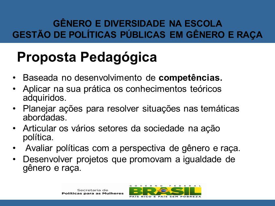 Proposta Pedagógica Baseada no desenvolvimento de competências.