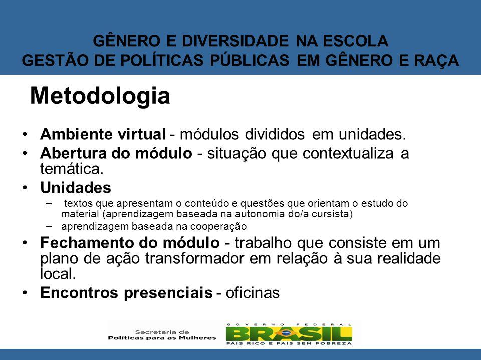Metodologia Ambiente virtual - módulos divididos em unidades.