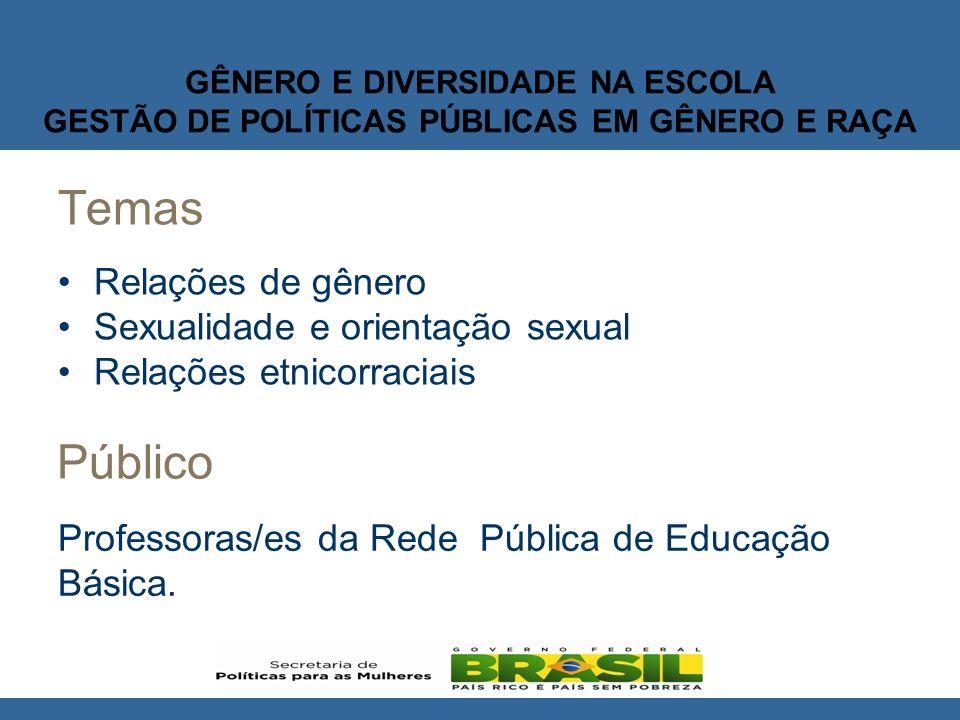 Temas Público Relações de gênero Sexualidade e orientação sexual
