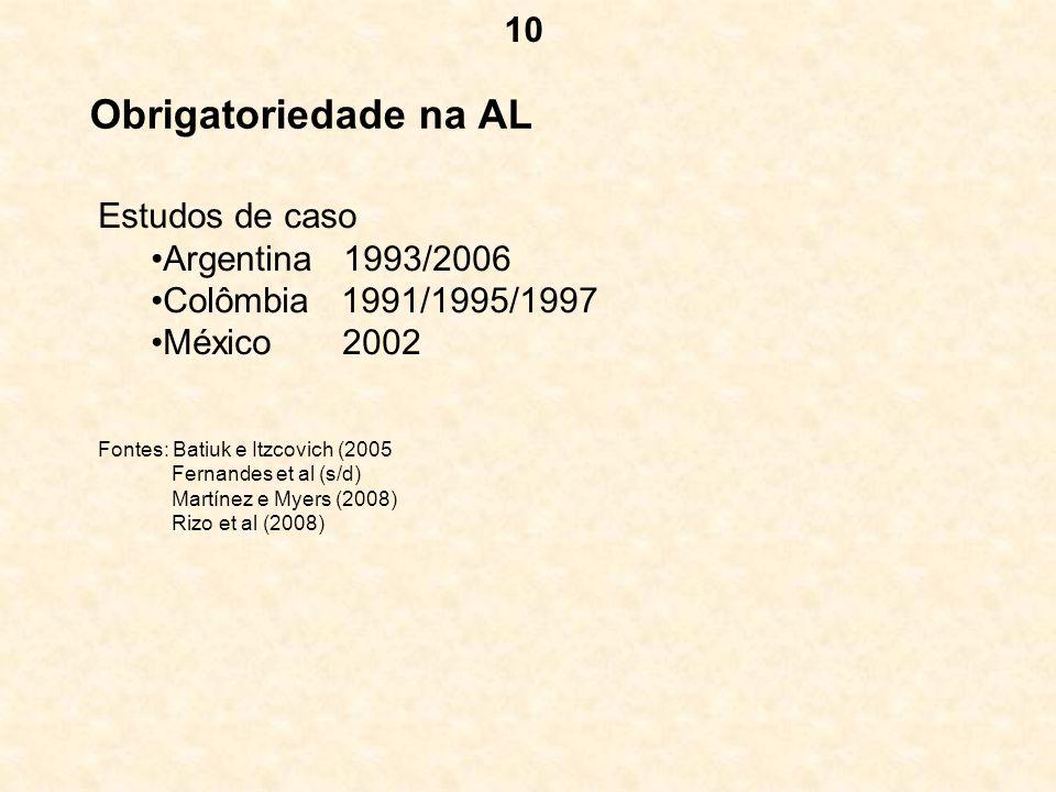 Obrigatoriedade na AL 10 Estudos de caso Argentina 1993/2006