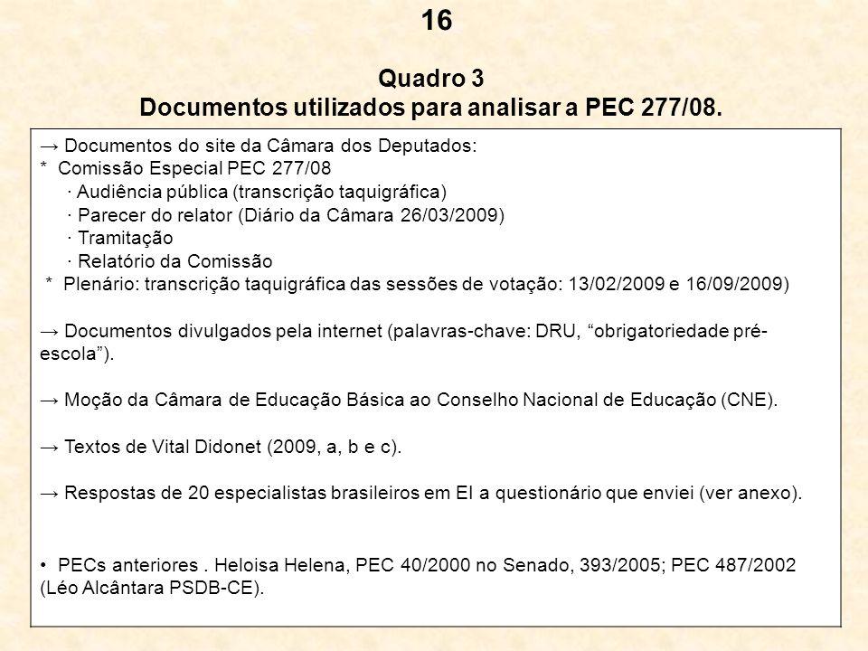 Quadro 3 Documentos utilizados para analisar a PEC 277/08.