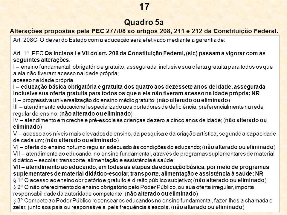 17 Quadro 5a Alterações propostas pela PEC 277/08 ao artigos 208, 211 e 212 da Constituição Federal.