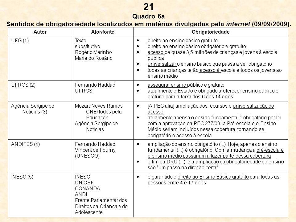 21 Quadro 6a. Sentidos de obrigatoriedade localizados em matérias divulgadas pela internet (09/09/2009).