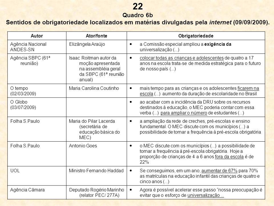 22 Quadro 6b. Sentidos de obrigatoriedade localizados em matérias divulgadas pela internet (09/09/2009).