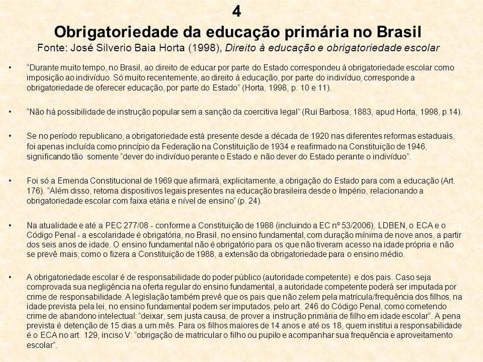 4 Obrigatoriedade da educação primária no Brasil Fonte: José Silverio Baia Horta (1998), Direito à educação e obrigatoriedade escolar.