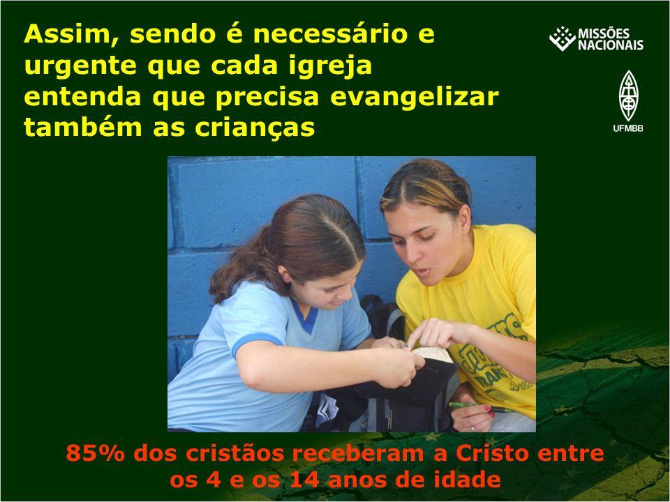 85% dos cristãos receberam a Cristo entre os 4 e os 14 anos de idade