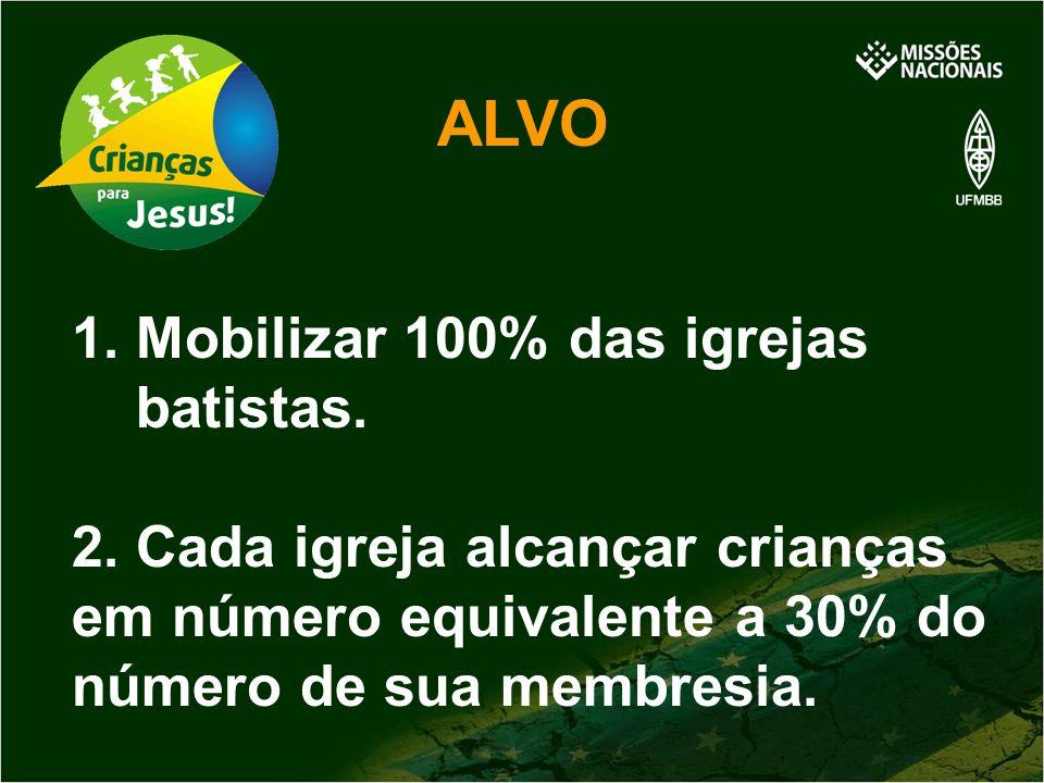 ALVO 1. Mobilizar 100% das igrejas batistas.