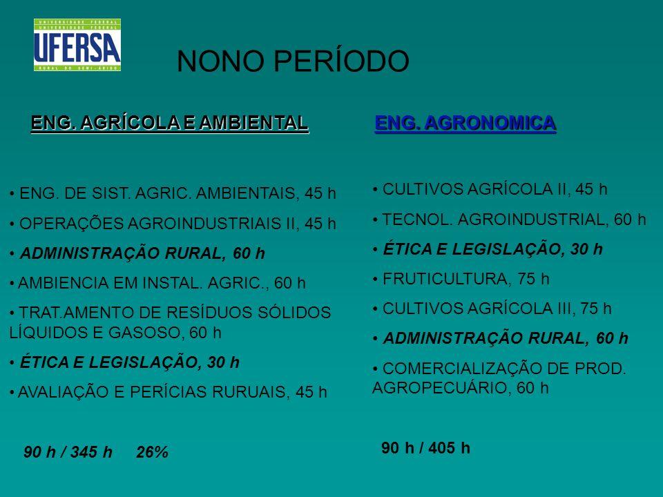 NONO PERÍODO ENG. AGRÍCOLA E AMBIENTAL ENG. AGRONOMICA