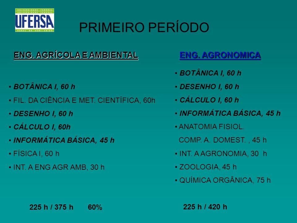 PRIMEIRO PERÍODO ENG. AGRÍCOLA E AMBIENTAL ENG. AGRONOMICA