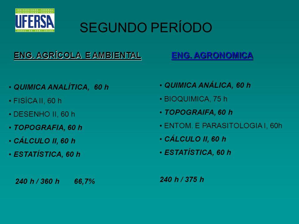 SEGUNDO PERÍODO ENG. AGRÍCOLA E AMBIENTAL ENG. AGRONOMICA