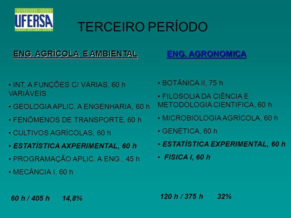TERCEIRO PERÍODO ENG. AGRÍCOLA E AMBIENTAL ENG. AGRONOMICA