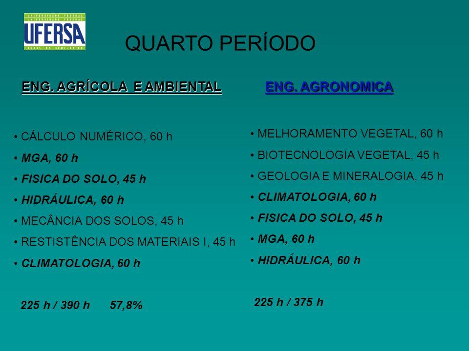 QUARTO PERÍODO ENG. AGRÍCOLA E AMBIENTAL ENG. AGRONOMICA