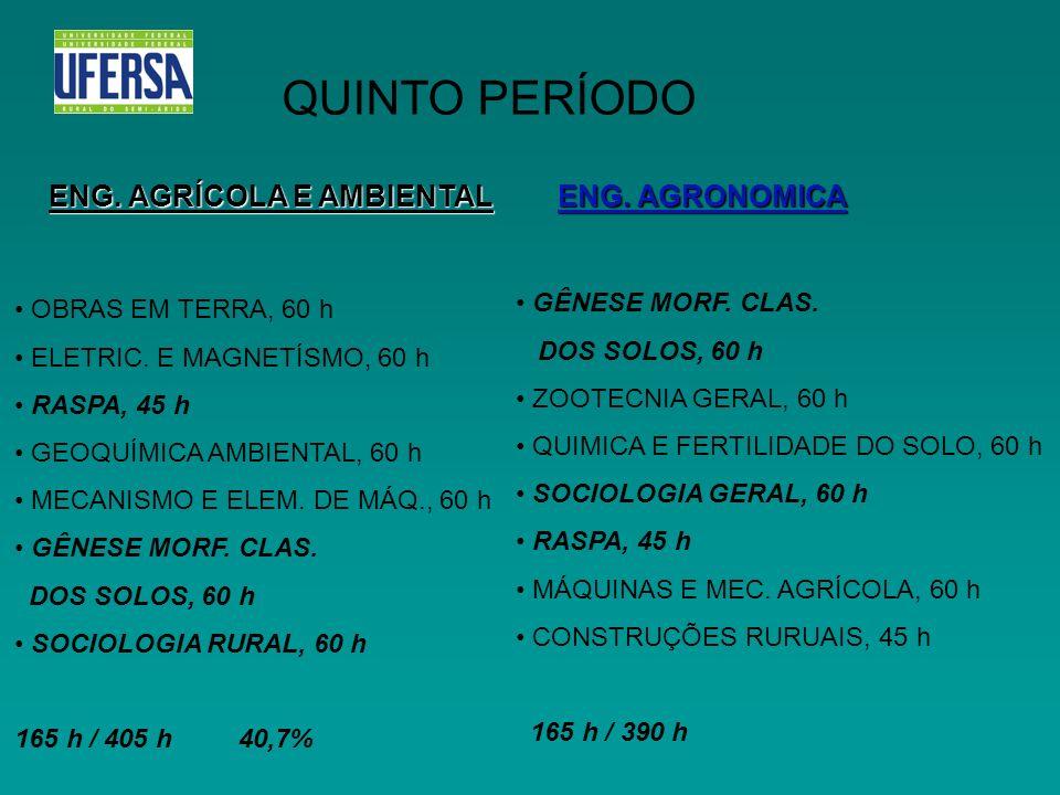 QUINTO PERÍODO ENG. AGRÍCOLA E AMBIENTAL ENG. AGRONOMICA