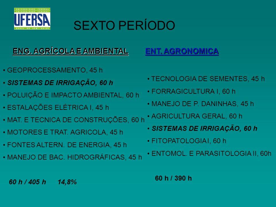SEXTO PERÍODO ENG. AGRÍCOLA E AMBIENTAL ENT. AGRONOMICA