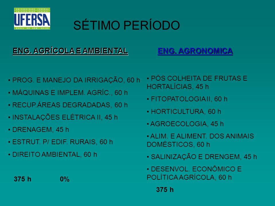 SÉTIMO PERÍODO ENG. AGRÍCOLA E AMBIENTAL ENG. AGRONOMICA