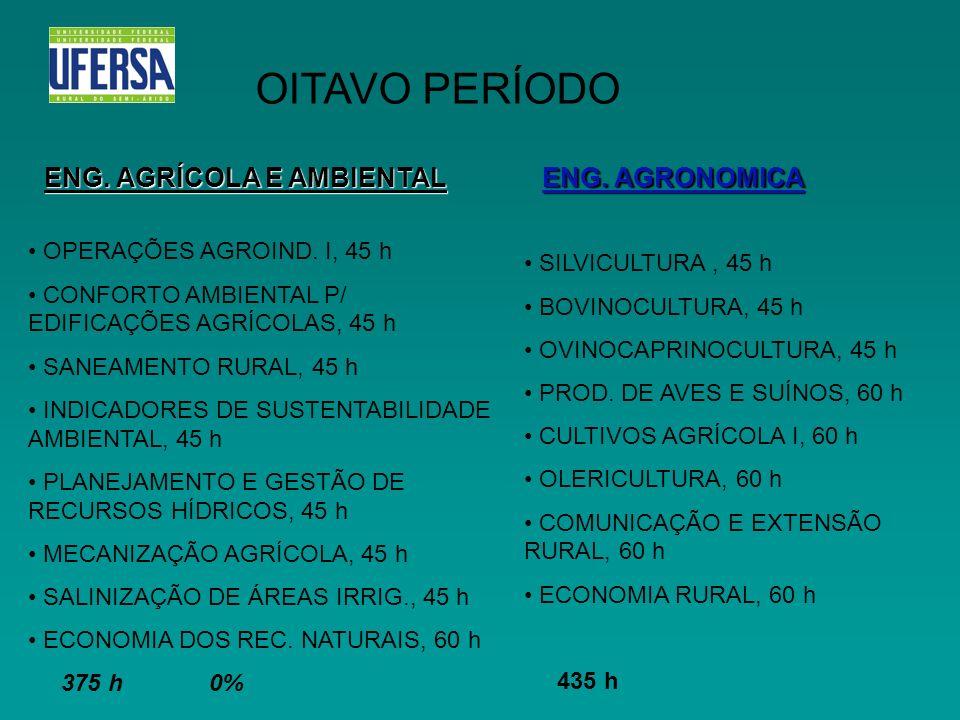 OITAVO PERÍODO ENG. AGRÍCOLA E AMBIENTAL ENG. AGRONOMICA