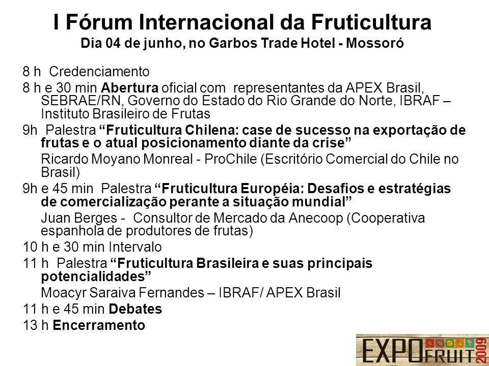 I Fórum Internacional da Fruticultura