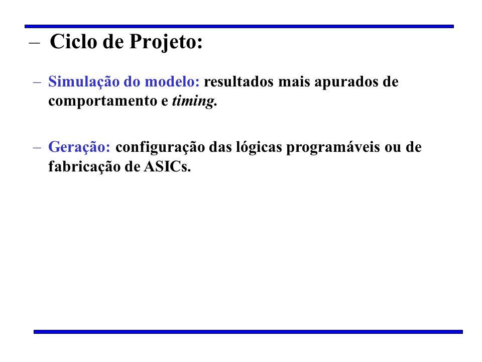 Ciclo de Projeto:Simulação do modelo: resultados mais apurados de comportamento e timing.