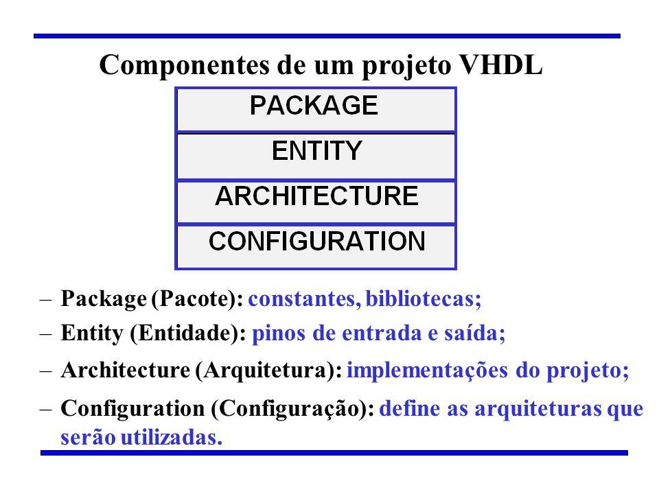 Componentes de um projeto VHDL