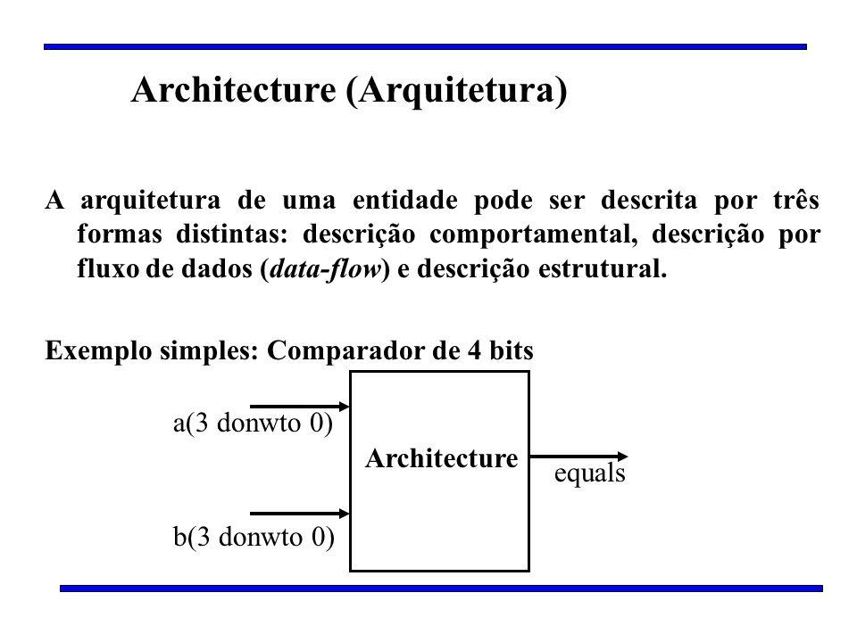 Architecture (Arquitetura)