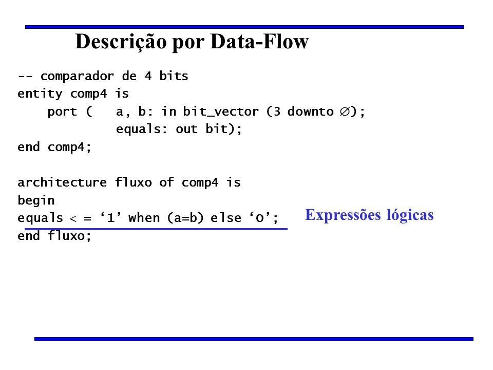 Descrição por Data-Flow