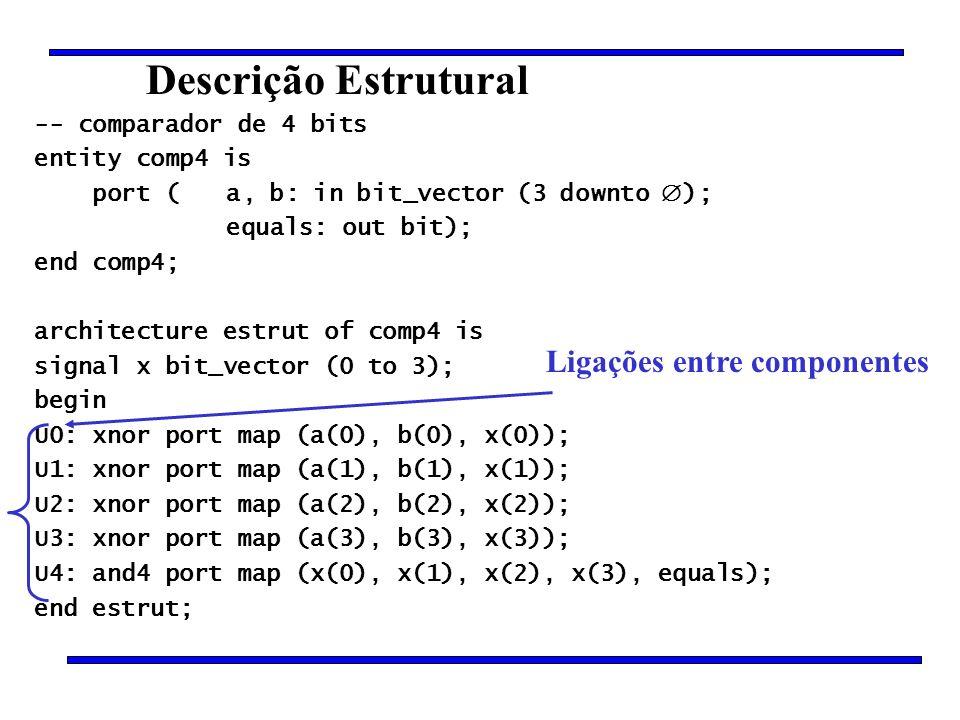 Descrição Estrutural Ligações entre componentes