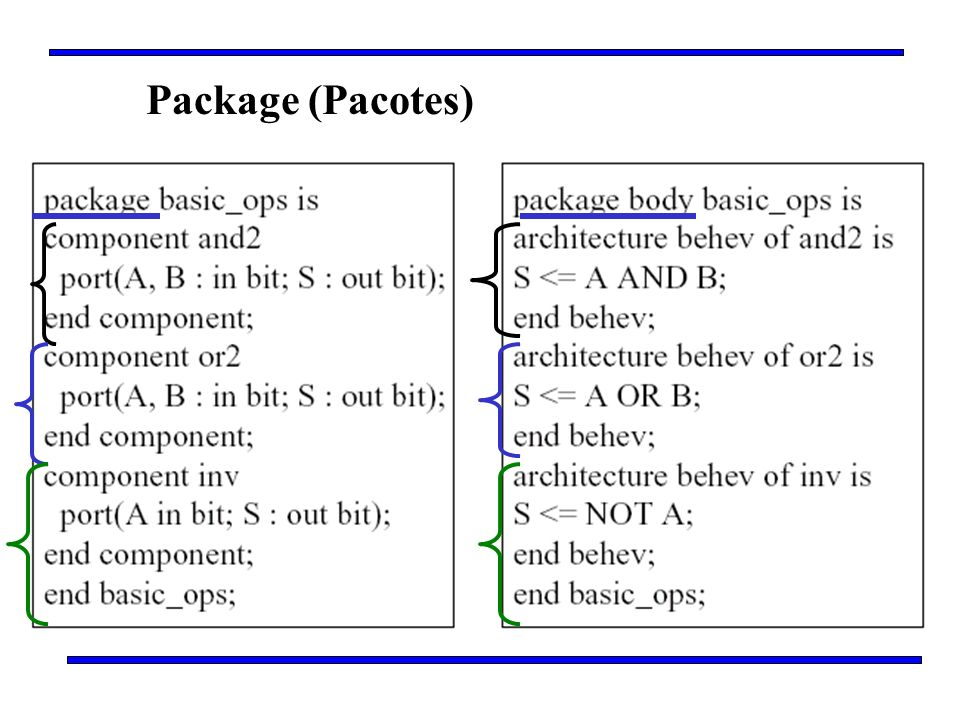 Package (Pacotes)