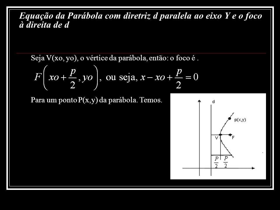 Equação da Parábola com diretriz d paralela ao eixo Y e o foco à direita de d
