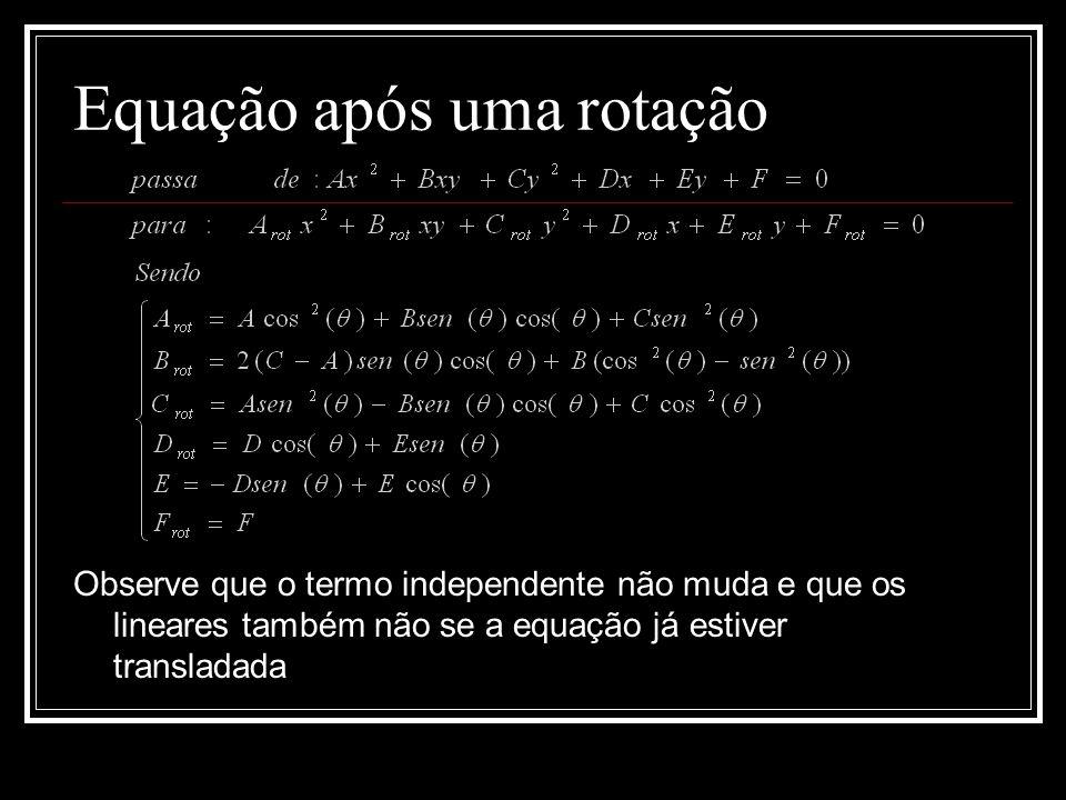 Equação após uma rotação