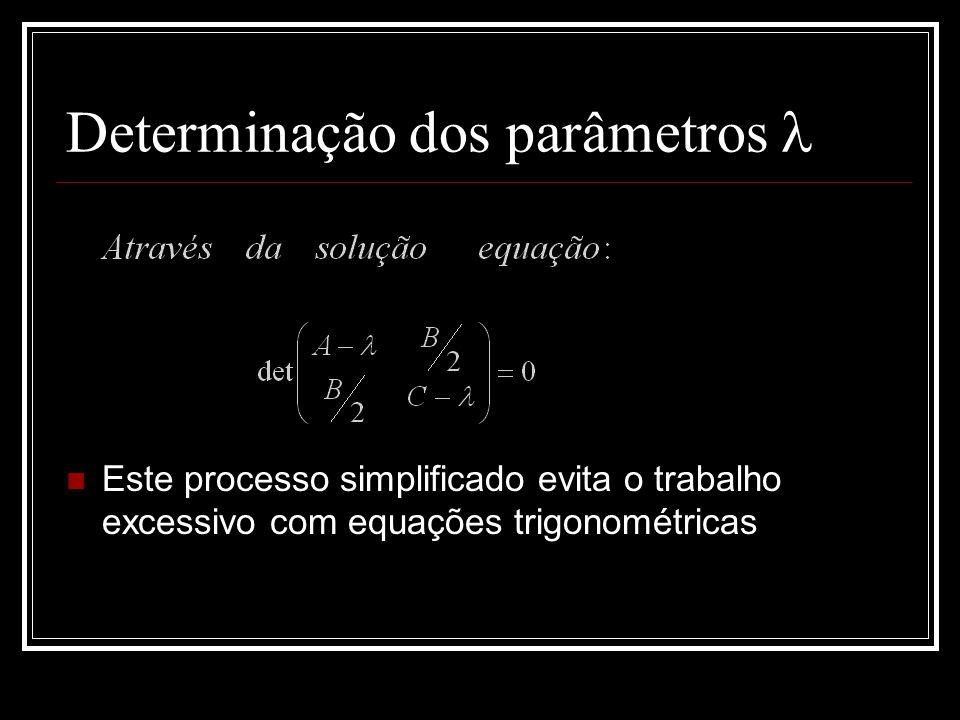 Determinação dos parâmetros 