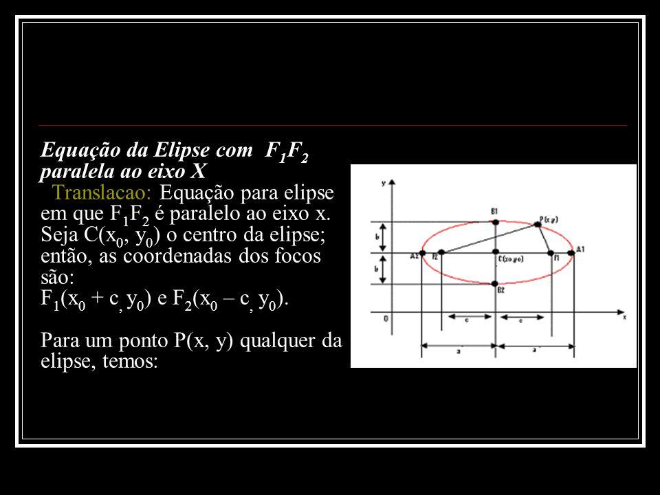 Equação da Elipse com F1F2 paralela ao eixo X Translacao: Equação para elipse em que F1F2 é paralelo ao eixo x.