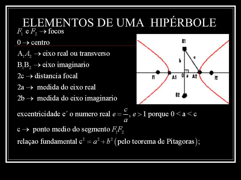 ELEMENTOS DE UMA HIPÉRBOLE