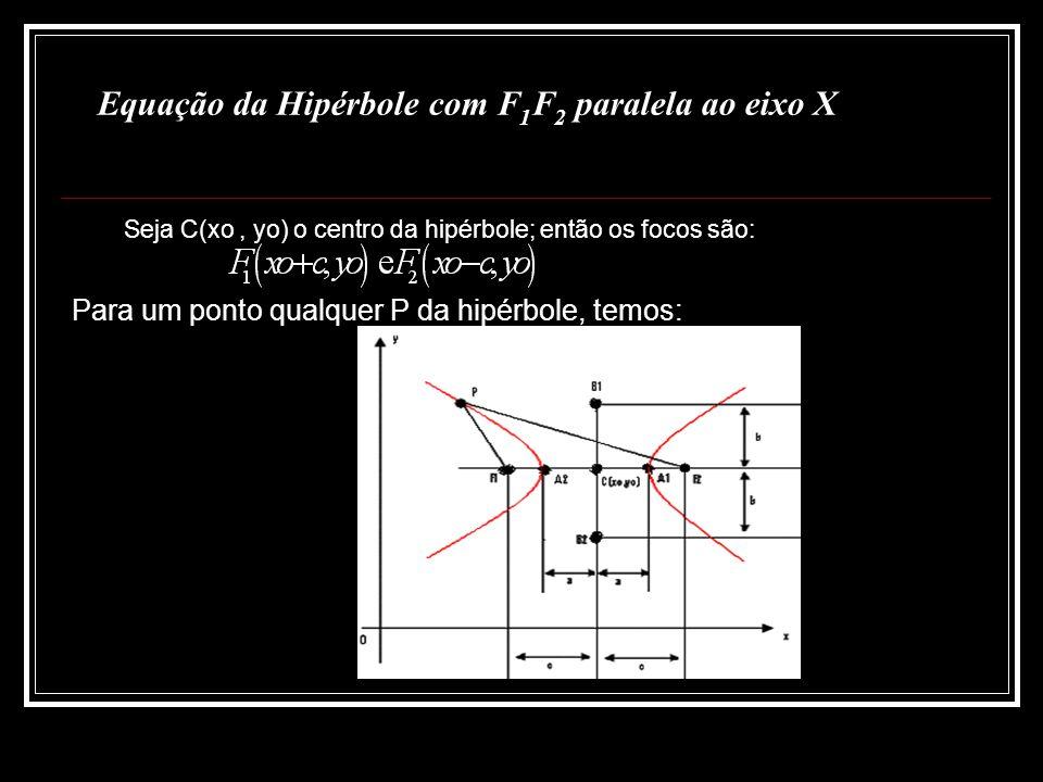 Equação da Hipérbole com F1F2 paralela ao eixo X