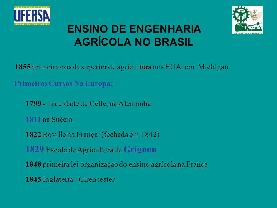 ENSINO DE ENGENHARIA AGRÍCOLA NO BRASIL