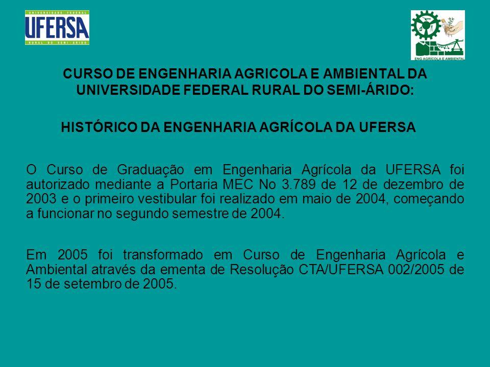 HISTÓRICO DA ENGENHARIA AGRÍCOLA DA UFERSA