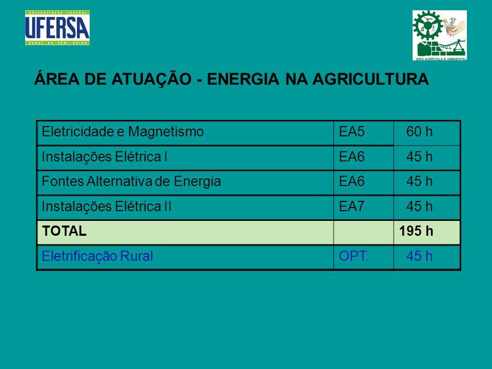 ÁREA DE ATUAÇÃO - ENERGIA NA AGRICULTURA