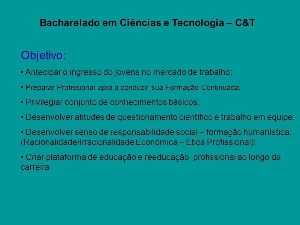 Objetivo: Bacharelado em Ciências e Tecnologia – C&T