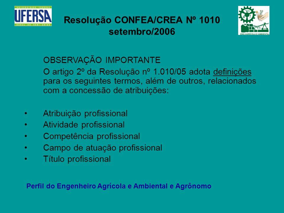 Resolução CONFEA/CREA Nº 1010