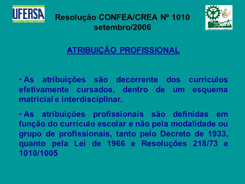 Resolução CONFEA/CREA Nº 1010 ATRIBUIÇÃO PROFISSIONAL