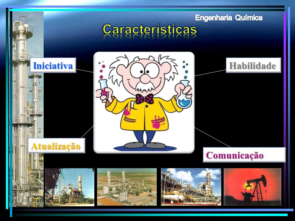 Características Iniciativa Habilidade Atualização Comunicação