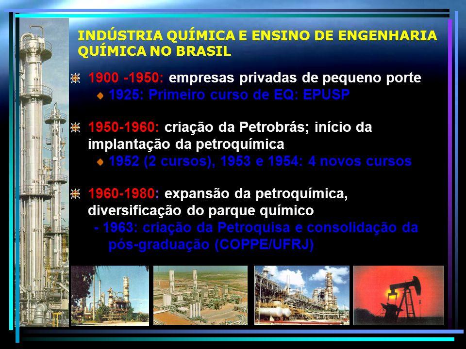1900 -1950: empresas privadas de pequeno porte