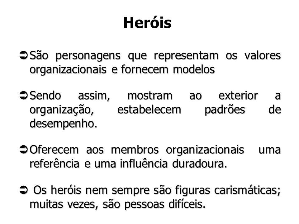 Heróis São personagens que representam os valores organizacionais e fornecem modelos.