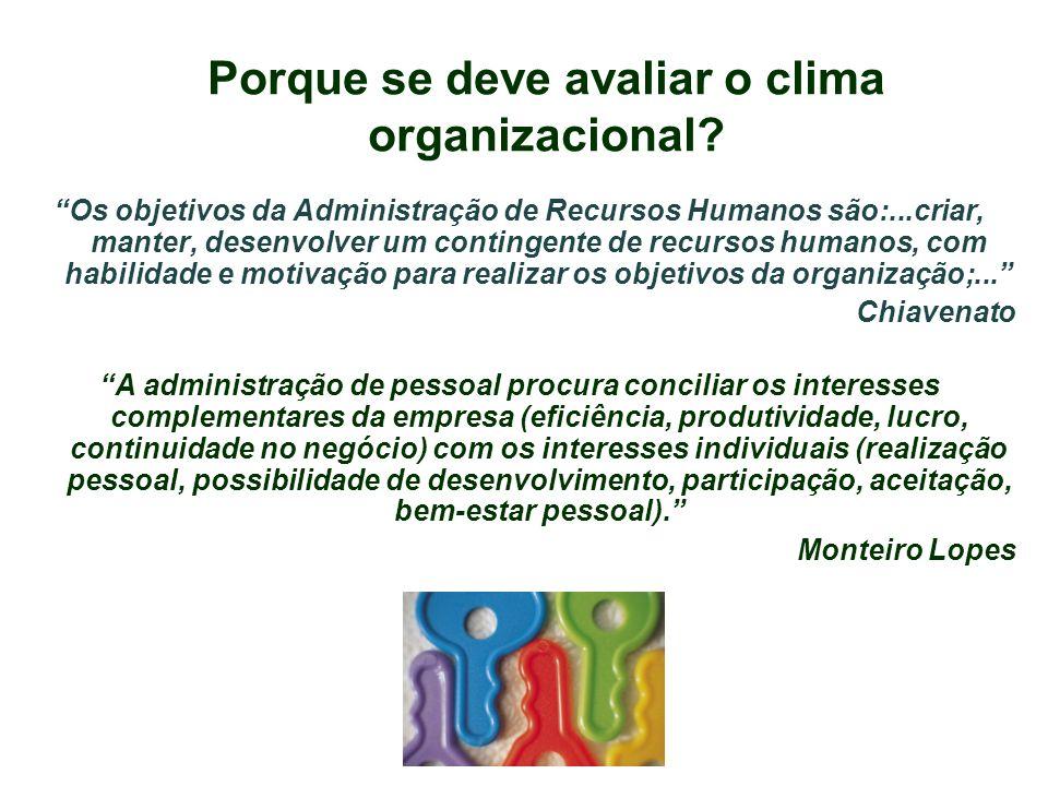Porque se deve avaliar o clima organizacional